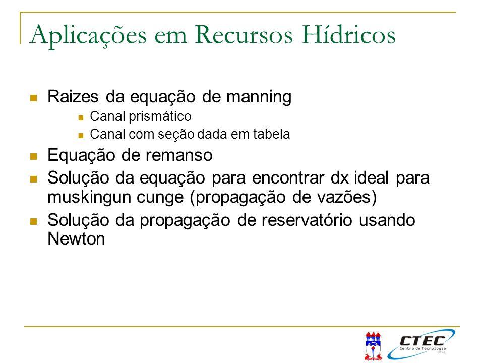 Aplicações em Recursos Hídricos