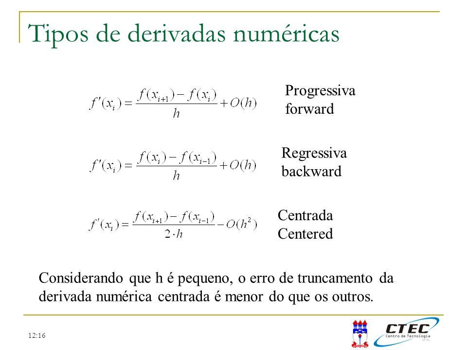 Tipos de derivadas numéricas