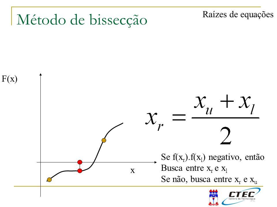 Método de bissecção Raízes de equações F(x)