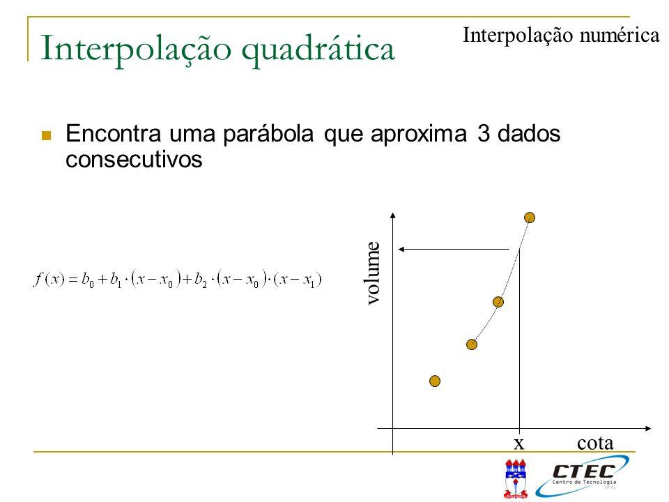 Interpolação quadrática