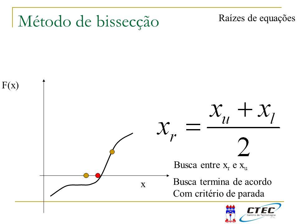 Método de bissecção Raízes de equações F(x) Busca entre xr e xu