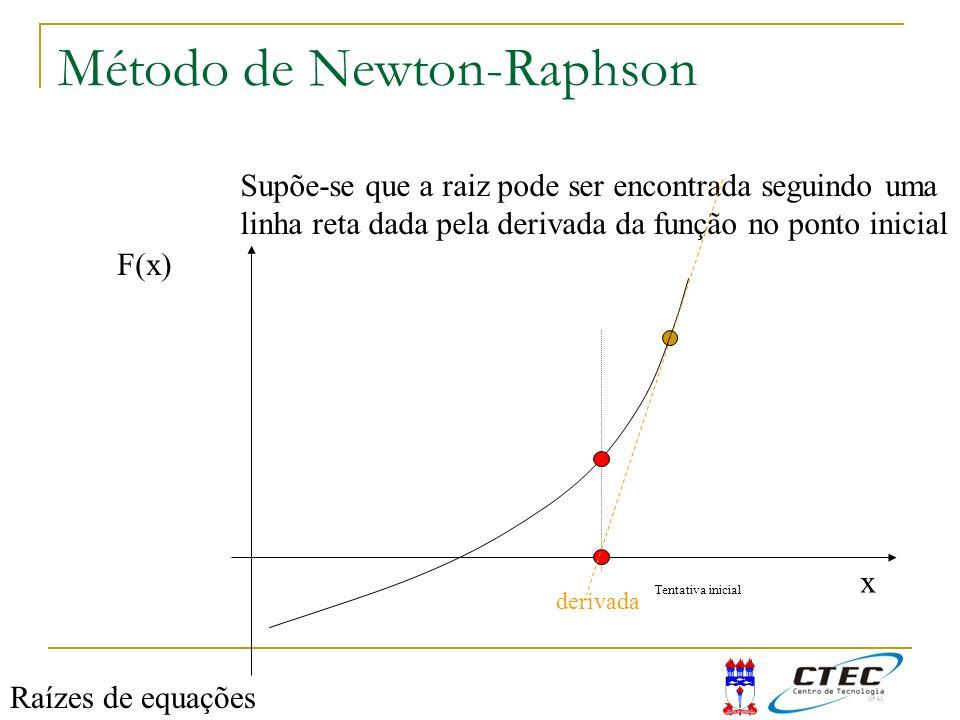 Método de Newton-Raphson