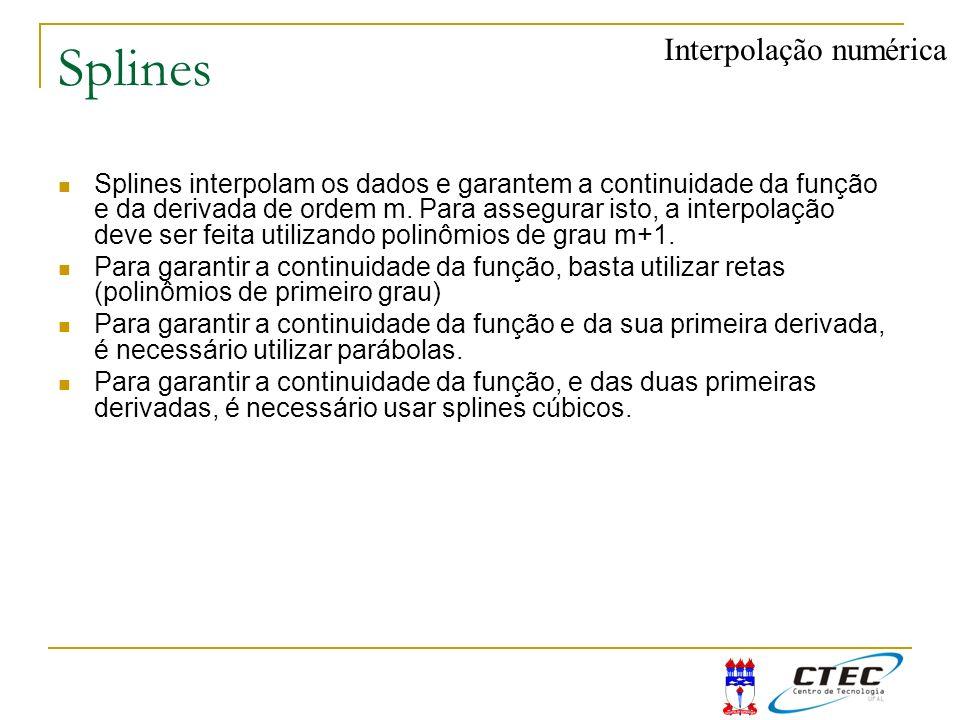 Splines Interpolação numérica
