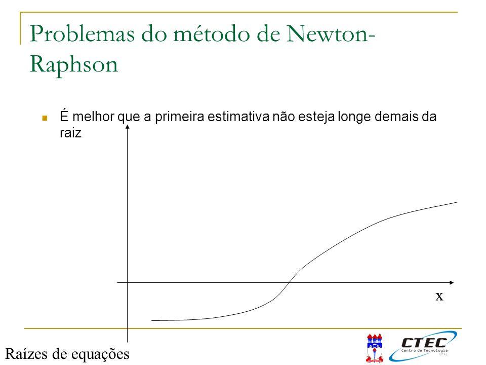 Problemas do método de Newton-Raphson