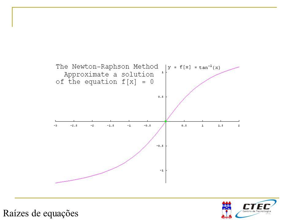 Raízes de equações