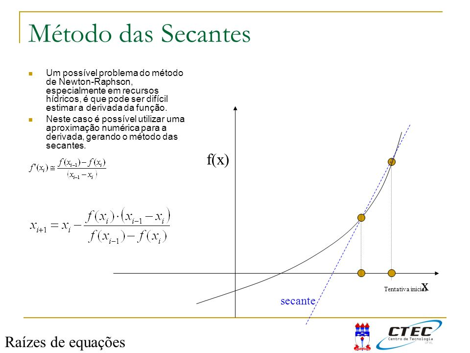 Método das Secantes f(x) x Raízes de equações secante