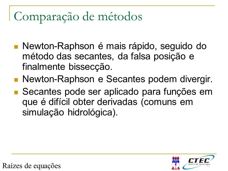 Comparação de métodos Newton-Raphson é mais rápido, seguido do método das secantes, da falsa posição e finalmente bissecção.