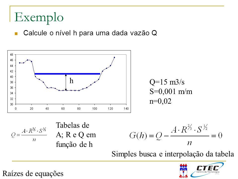 Exemplo h Q=15 m3/s S=0,001 m/m n=0,02 Tabelas de A; R e Q em