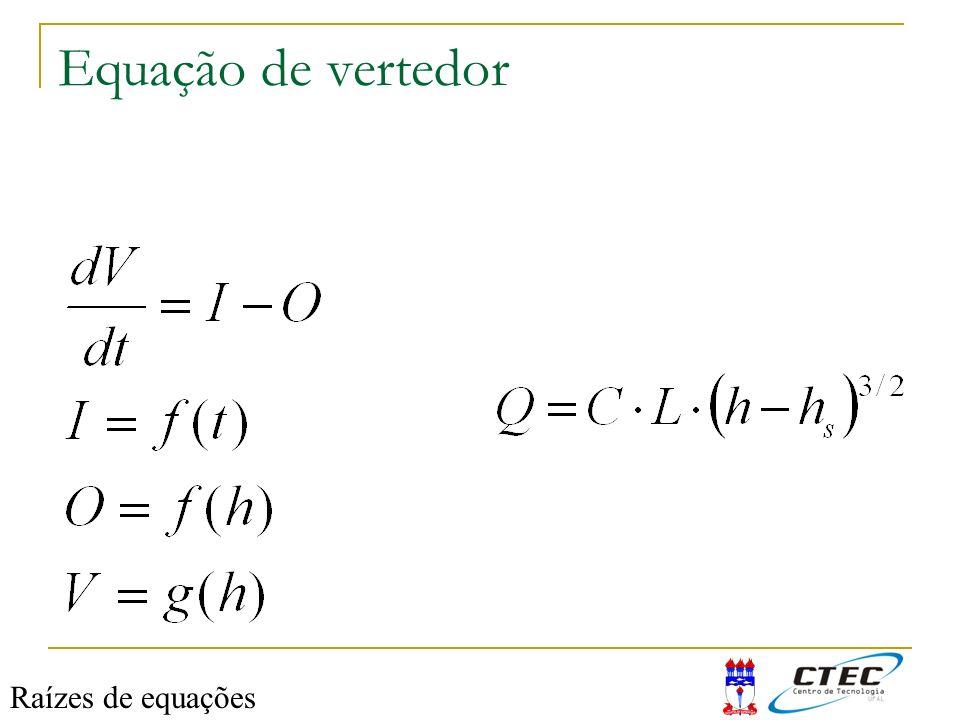 Equação de vertedor Raízes de equações