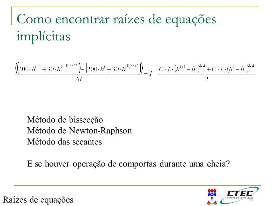 Como encontrar raízes de equações implícitas