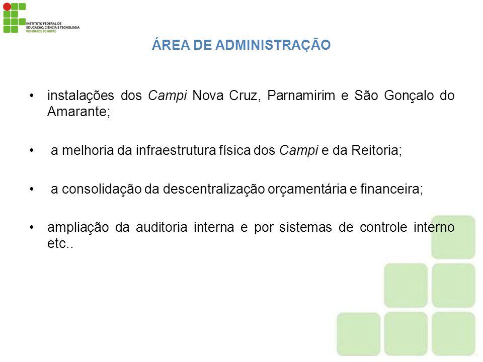 ÁREA DE ADMINISTRAÇÃO instalações dos Campi Nova Cruz, Parnamirim e São Gonçalo do Amarante;