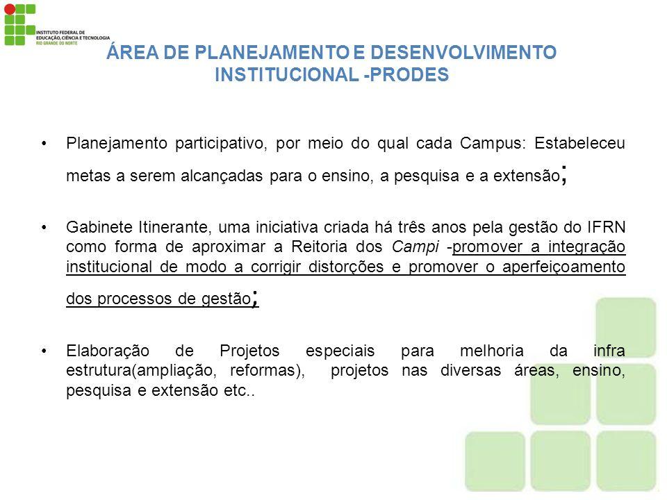 ÁREA DE PLANEJAMENTO E DESENVOLVIMENTO INSTITUCIONAL -PRODES