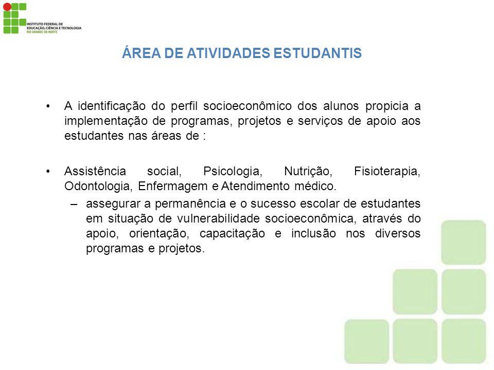 ÁREA DE ATIVIDADES ESTUDANTIS