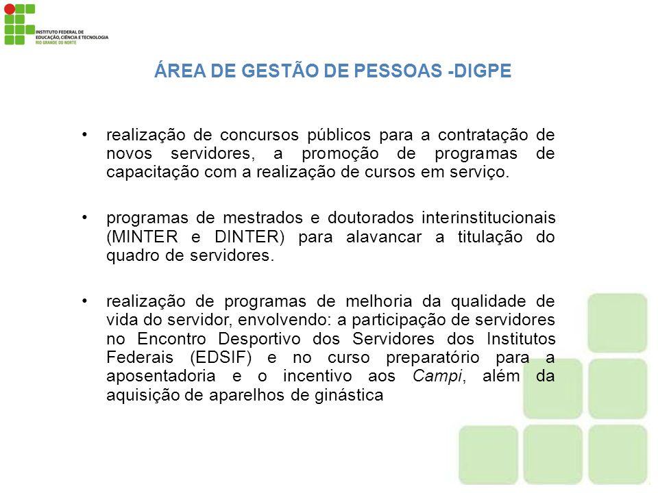 ÁREA DE GESTÃO DE PESSOAS -DIGPE