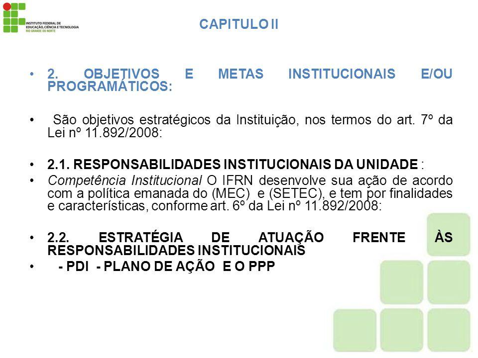 CAPITULO II 2. OBJETIVOS E METAS INSTITUCIONAIS E/OU PROGRAMÁTICOS: