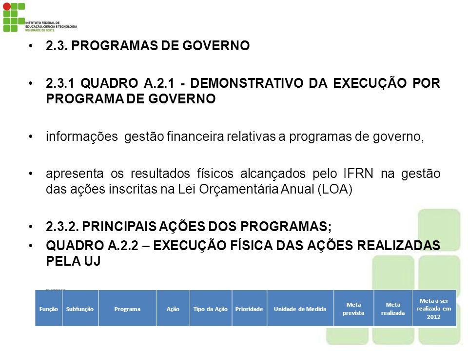 2.3.1 QUADRO A.2.1 - DEMONSTRATIVO DA EXECUÇÃO POR PROGRAMA DE GOVERNO
