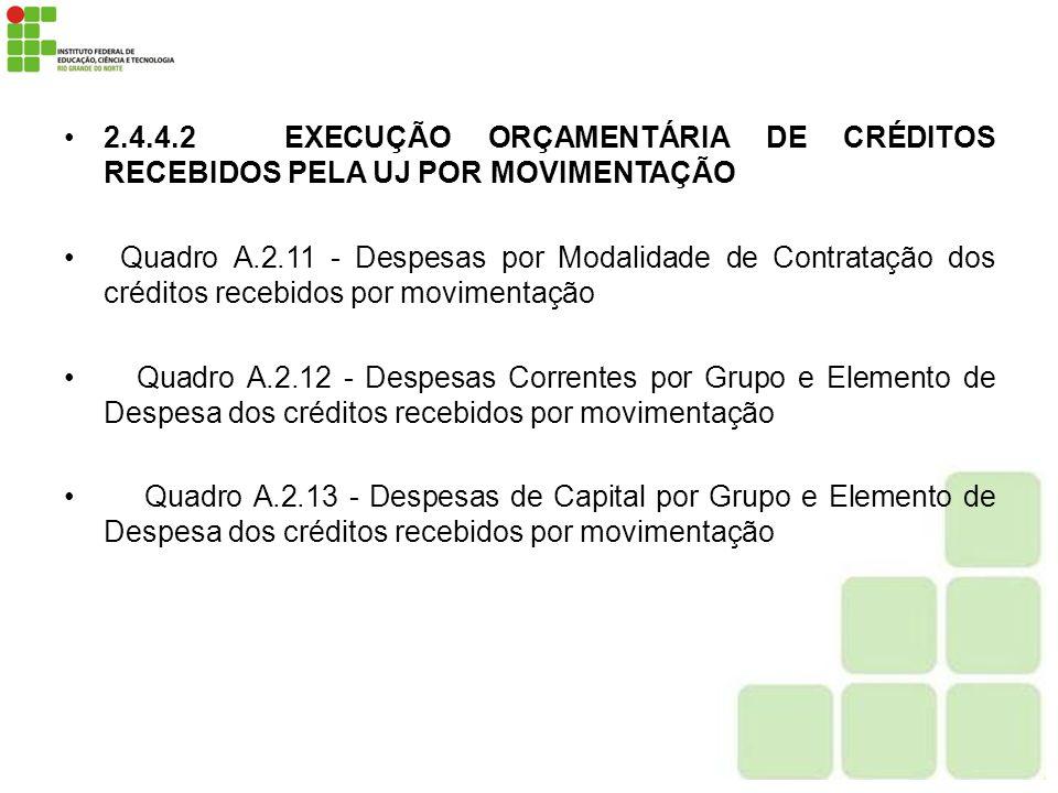 2.4.4.2 EXECUÇÃO ORÇAMENTÁRIA DE CRÉDITOS RECEBIDOS PELA UJ POR MOVIMENTAÇÃO