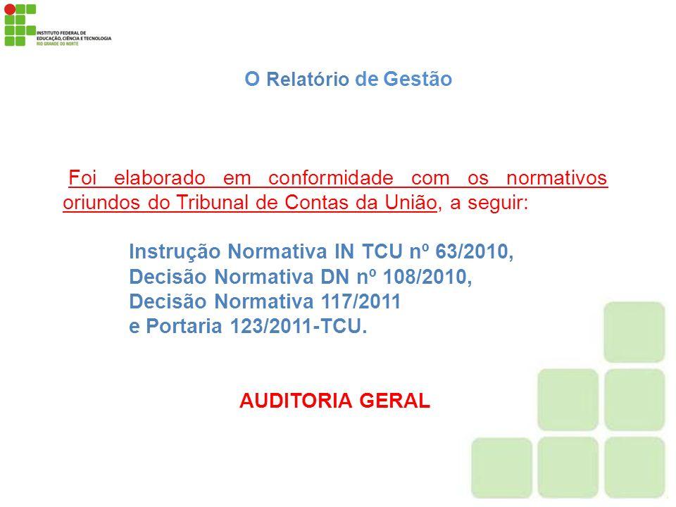 O Relatório de GestãoFoi elaborado em conformidade com os normativos oriundos do Tribunal de Contas da União, a seguir: