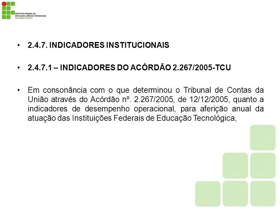 2.4.7. INDICADORES INSTITUCIONAIS