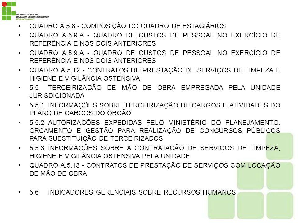 QUADRO A.5.8 - COMPOSIÇÃO DO QUADRO DE ESTAGIÁRIOS