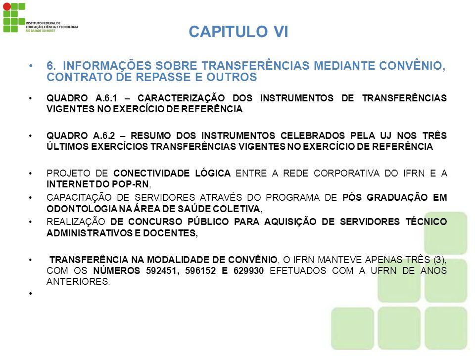 CAPITULO VI6. INFORMAÇÕES SOBRE TRANSFERÊNCIAS MEDIANTE CONVÊNIO, CONTRATO DE REPASSE E OUTROS.