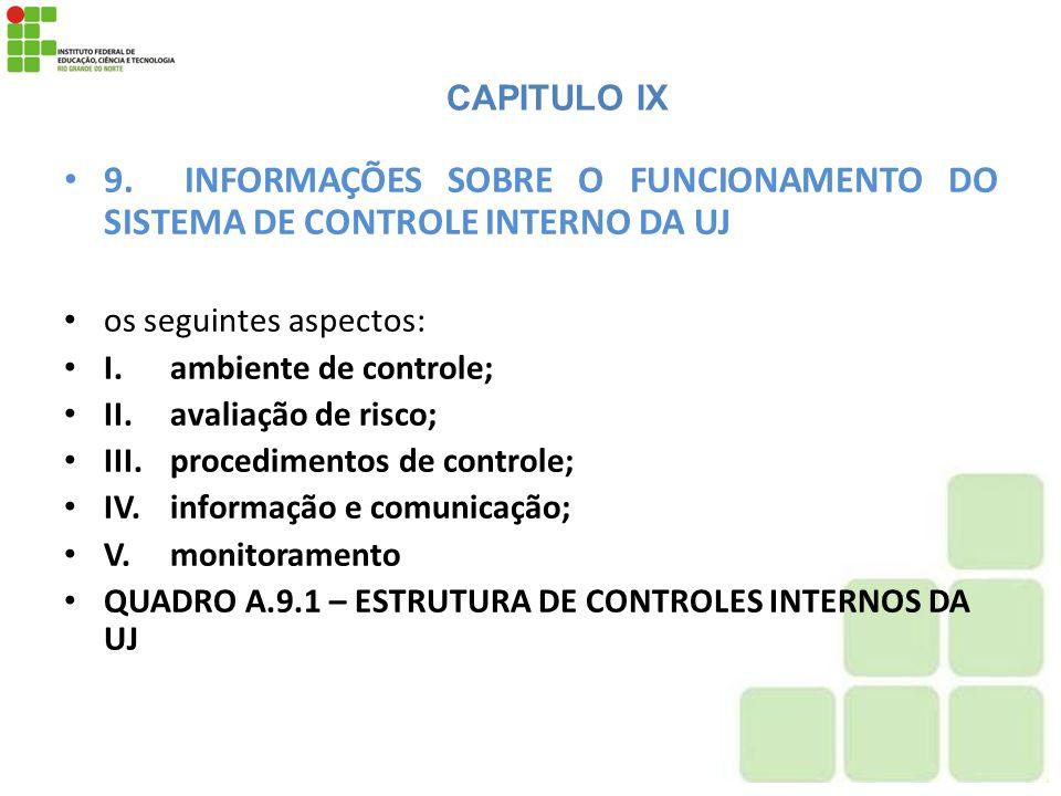 CAPITULO IX9. INFORMAÇÕES SOBRE O FUNCIONAMENTO DO SISTEMA DE CONTROLE INTERNO DA UJ. os seguintes aspectos: