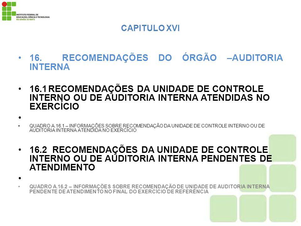 16. RECOMENDAÇÕES DO ÓRGÃO –AUDITORIA INTERNA