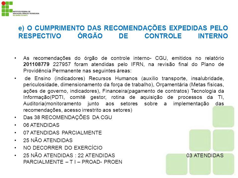 e) O CUMPRIMENTO DAS RECOMENDAÇÕES EXPEDIDAS PELO RESPECTIVO ÓRGÃO DE CONTROLE INTERNO