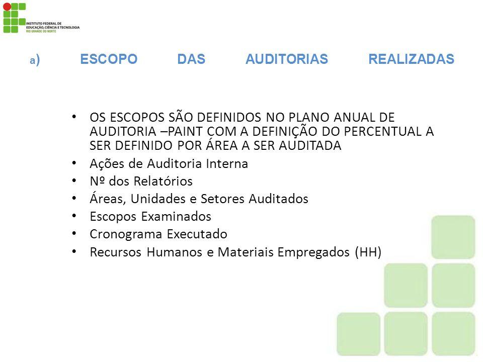 a) ESCOPO DAS AUDITORIAS REALIZADAS