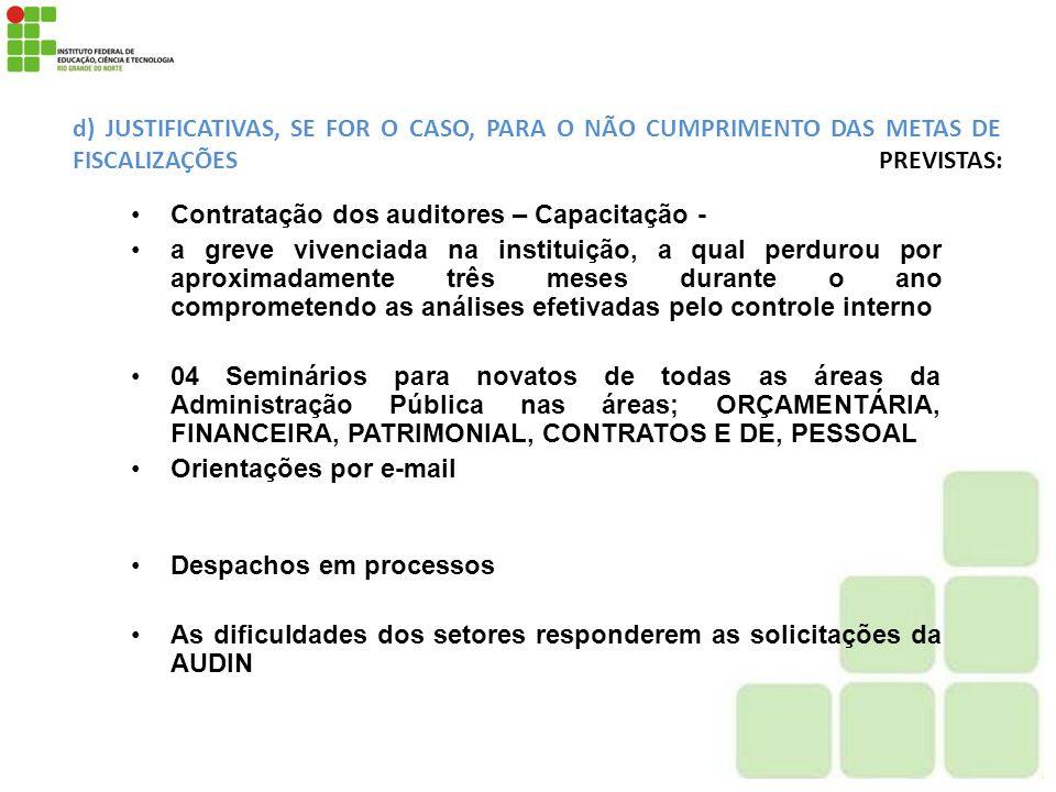 d) JUSTIFICATIVAS, SE FOR O CASO, PARA O NÃO CUMPRIMENTO DAS METAS DE FISCALIZAÇÕES PREVISTAS: