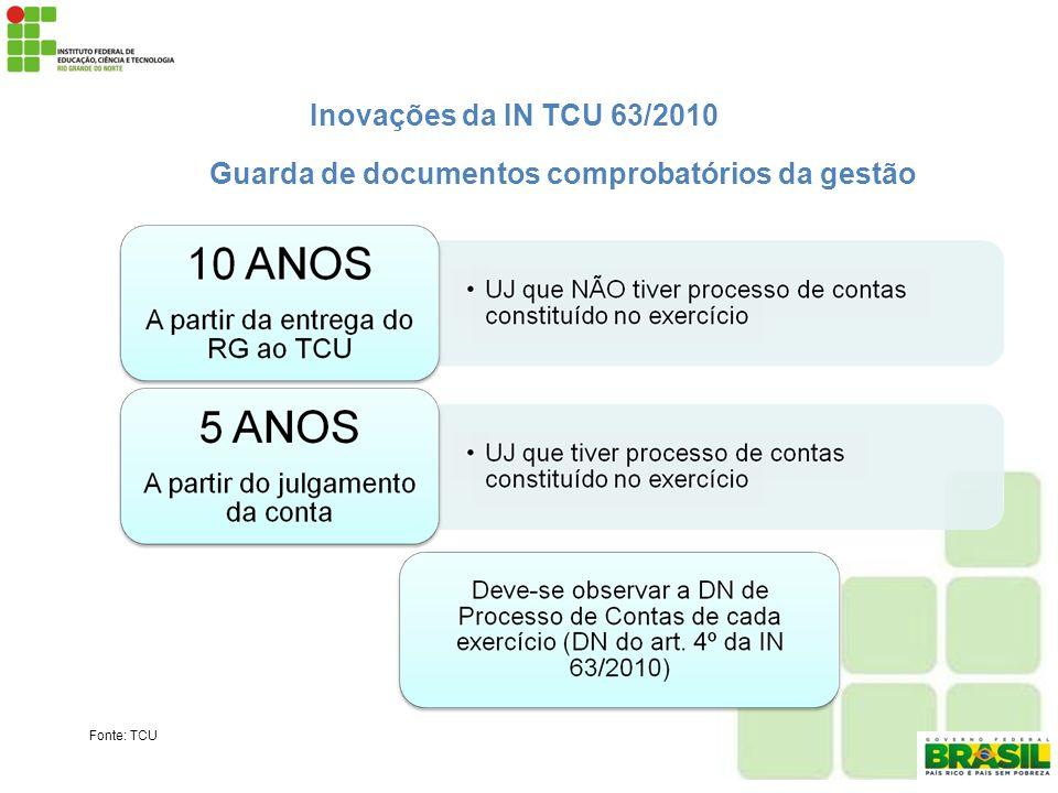 Guarda de documentos comprobatórios da gestão
