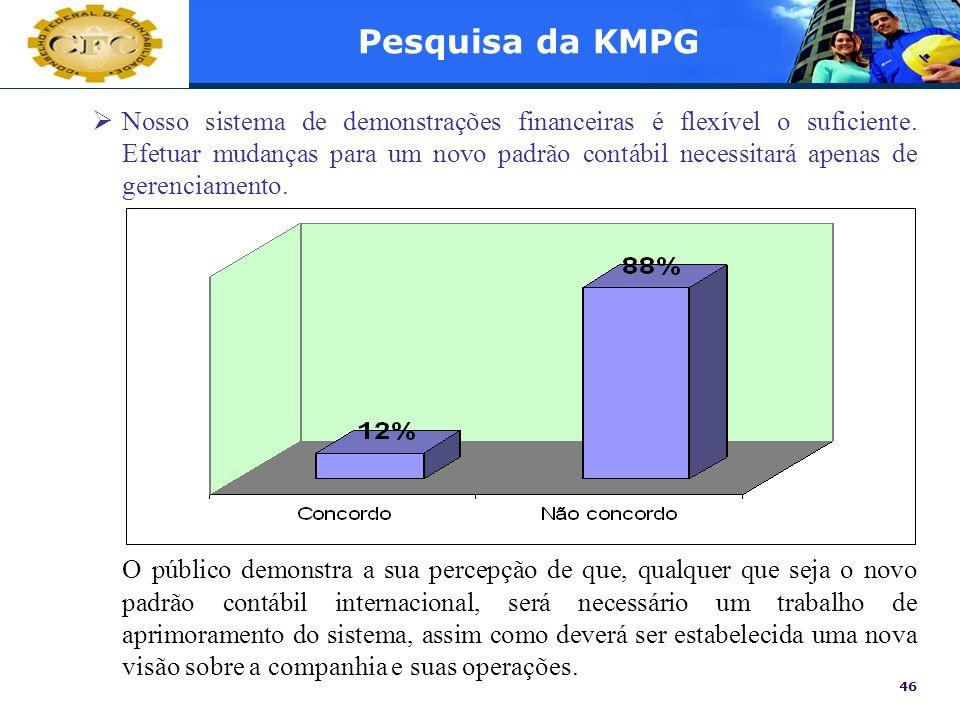 Pesquisa da KMPG