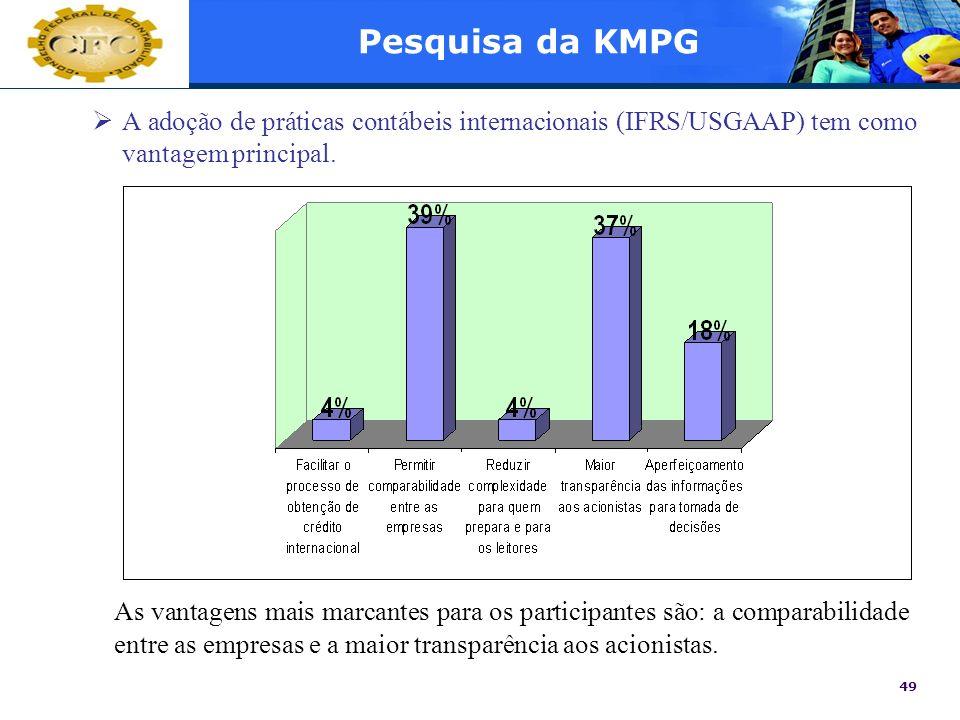 Pesquisa da KMPG A adoção de práticas contábeis internacionais (IFRS/USGAAP) tem como vantagem principal.