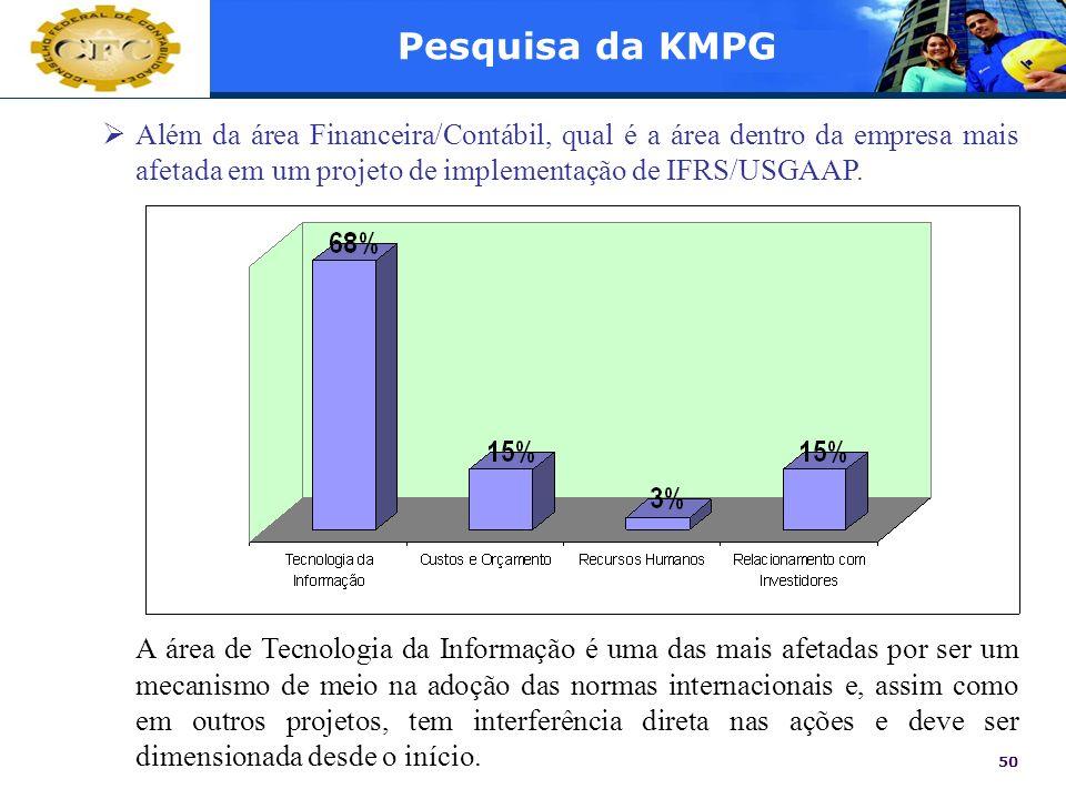 Pesquisa da KMPG Além da área Financeira/Contábil, qual é a área dentro da empresa mais afetada em um projeto de implementação de IFRS/USGAAP.