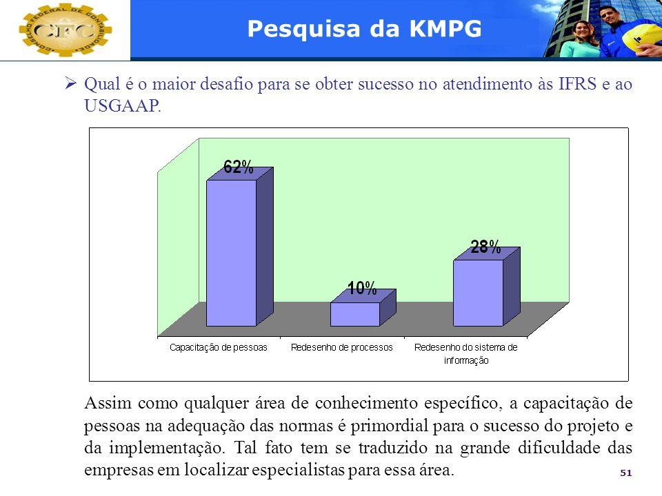 Pesquisa da KMPG Qual é o maior desafio para se obter sucesso no atendimento às IFRS e ao USGAAP.