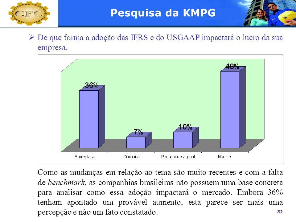 Pesquisa da KMPGDe que forma a adoção das IFRS e do USGAAP impactará o lucro da sua empresa.