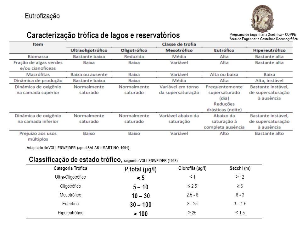 Caracterização trófica de lagos e reservatórios
