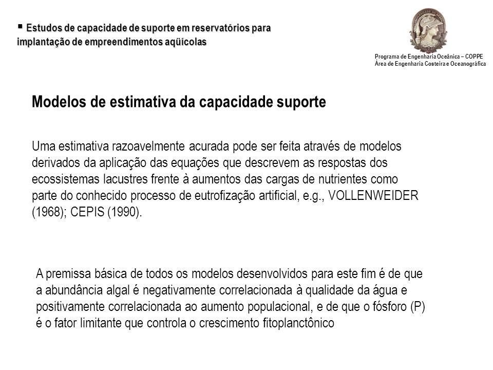 Modelos de estimativa da capacidade suporte