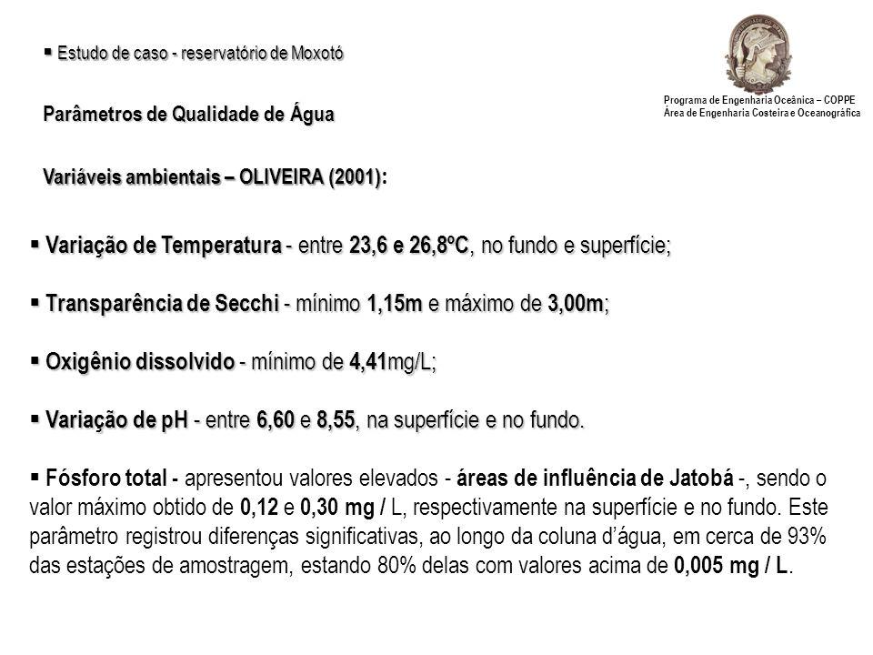 Variação de Temperatura - entre 23,6 e 26,8ºC, no fundo e superfície;
