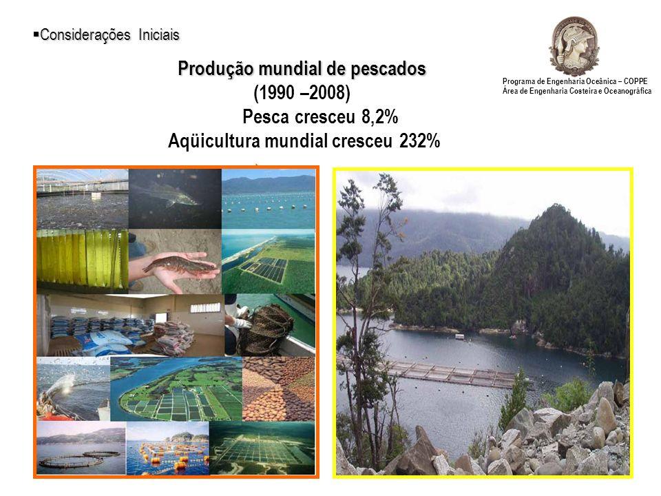 Produção mundial de pescados