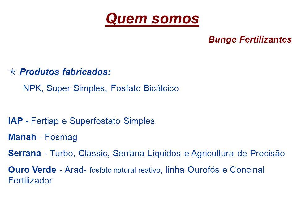 Quem somos Bunge Fertilizantes  Produtos fabricados: