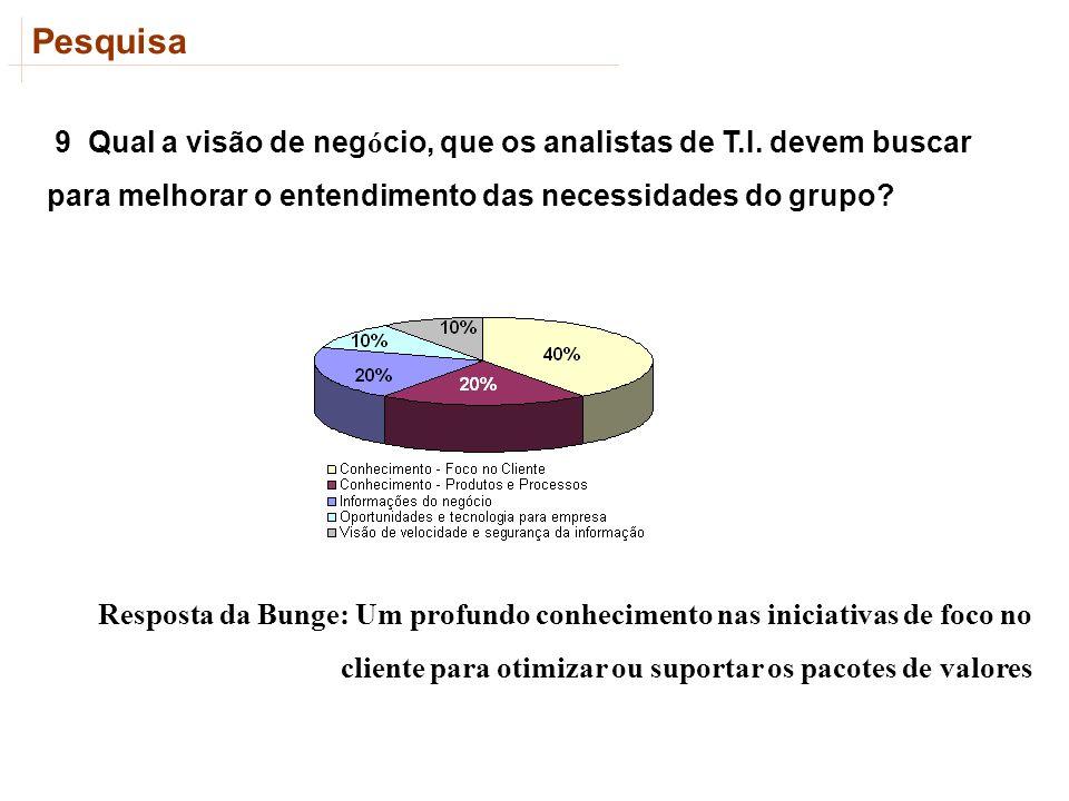 Pesquisa 9 Qual a visão de negócio, que os analistas de T.I. devem buscar para melhorar o entendimento das necessidades do grupo