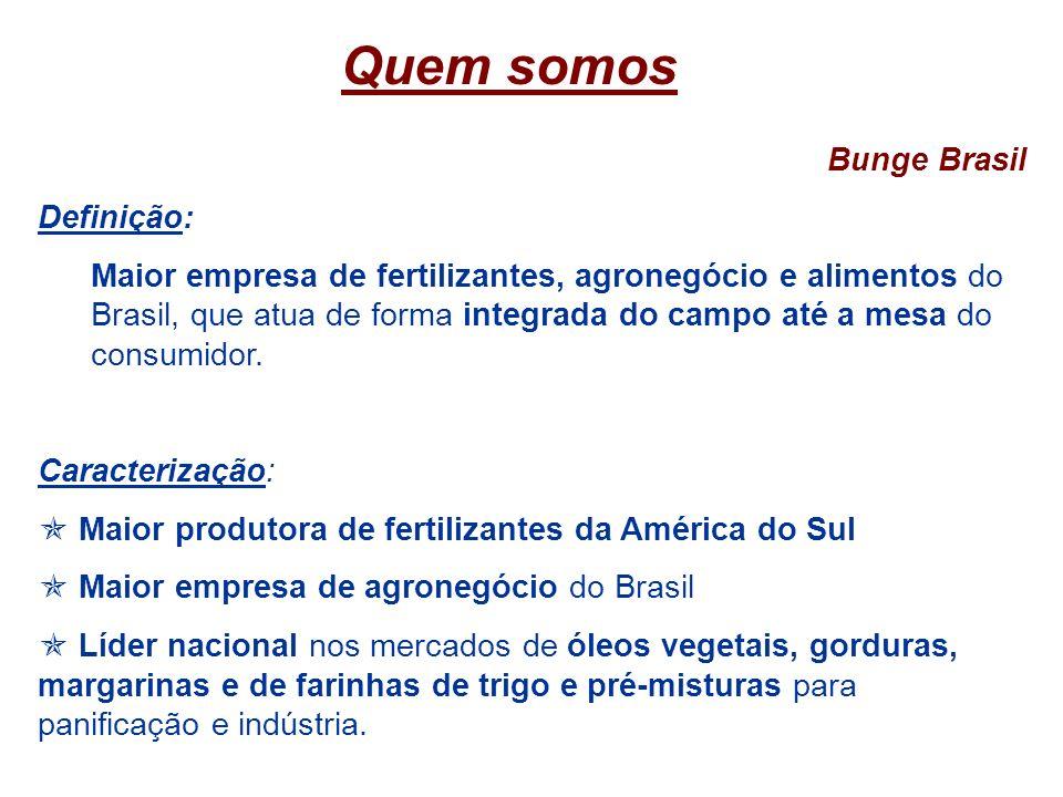 Quem somos Bunge Brasil Definição: