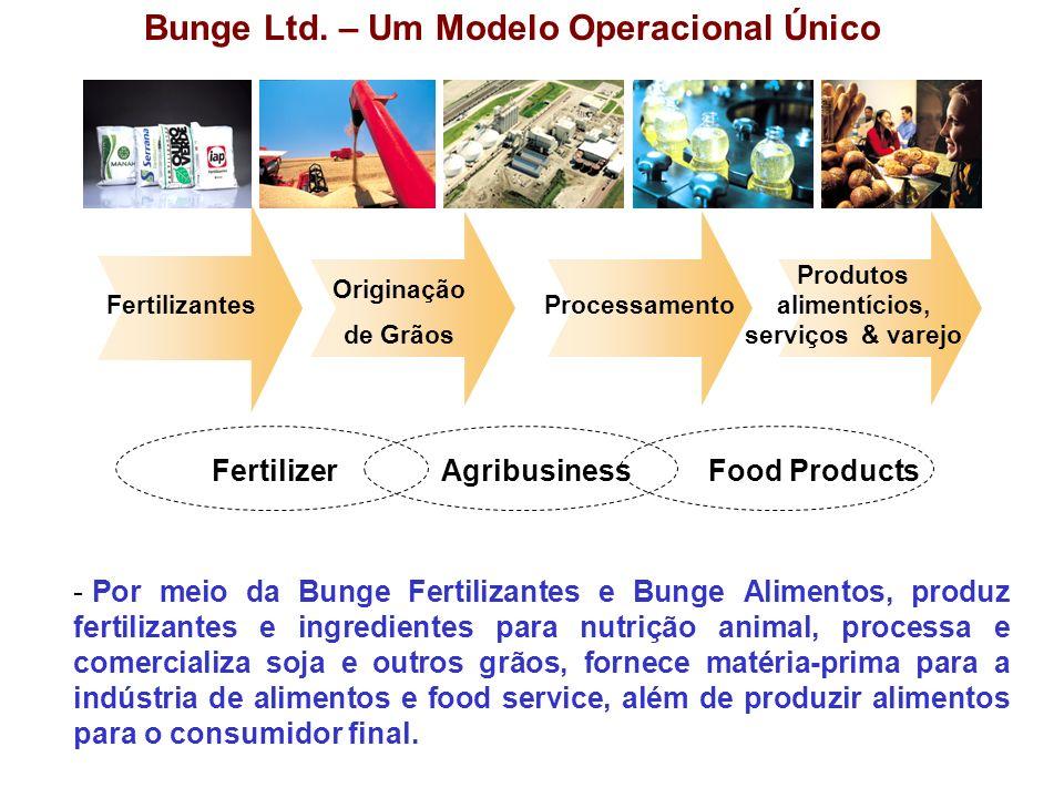 Produtos alimentícios, serviços & varejo