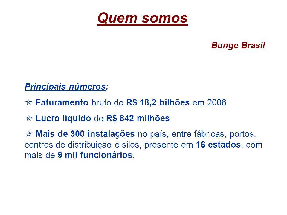Quem somos Bunge Brasil Principais números: