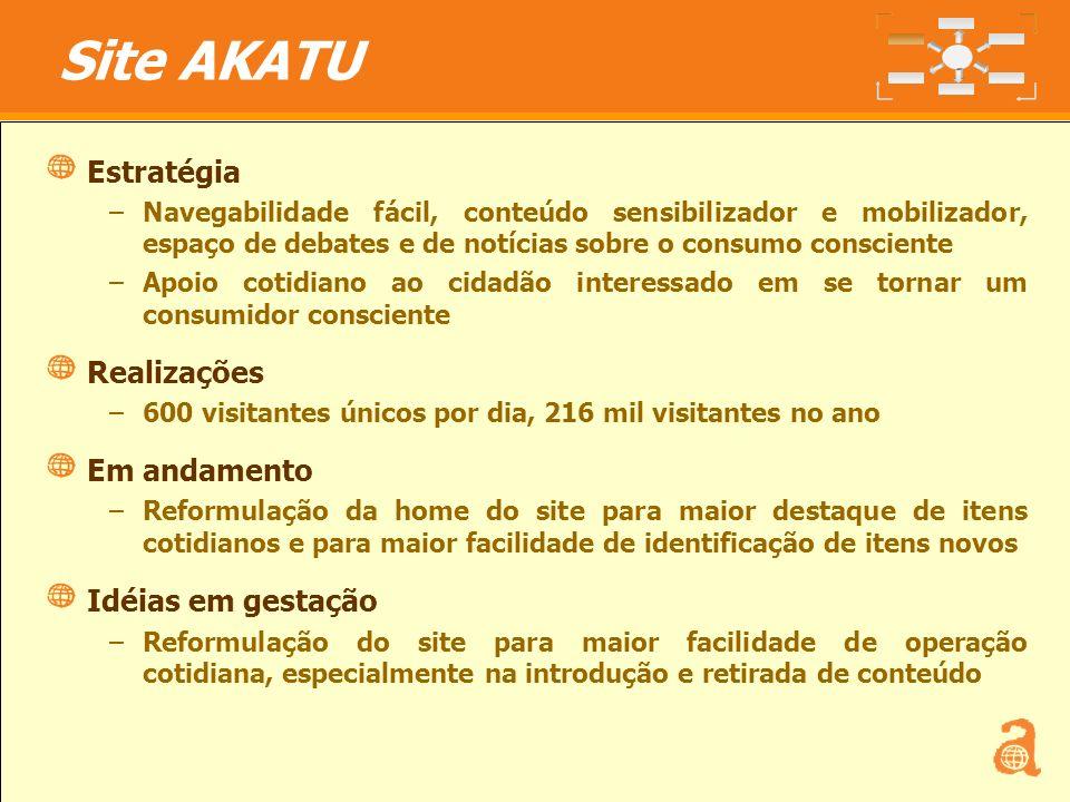 Site AKATU Estratégia Realizações Em andamento Idéias em gestação