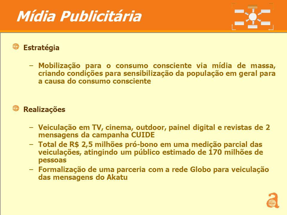 Mídia Publicitária Estratégia