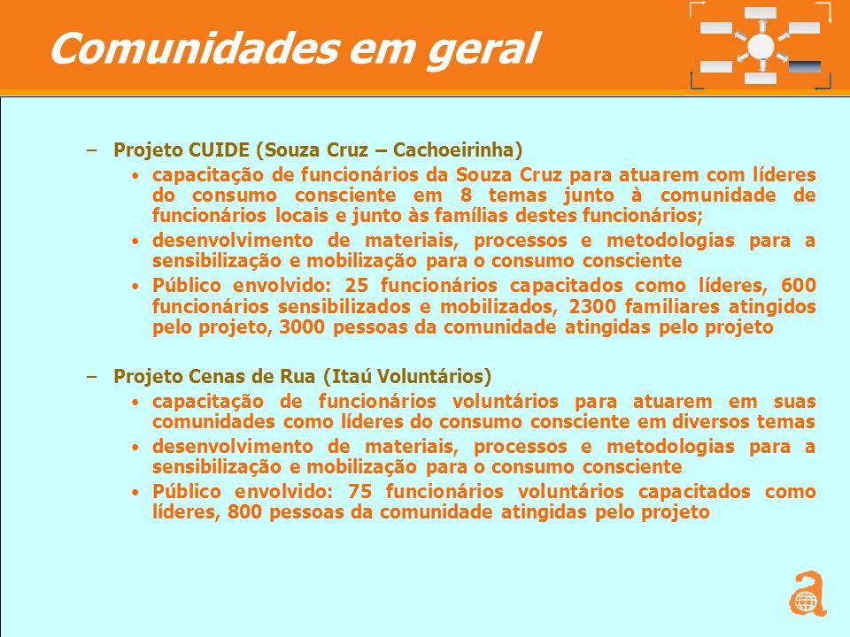 Comunidades em geral Projeto CUIDE (Souza Cruz – Cachoeirinha)