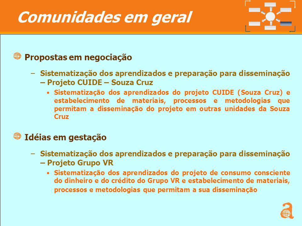 Comunidades em geral Propostas em negociação Idéias em gestação