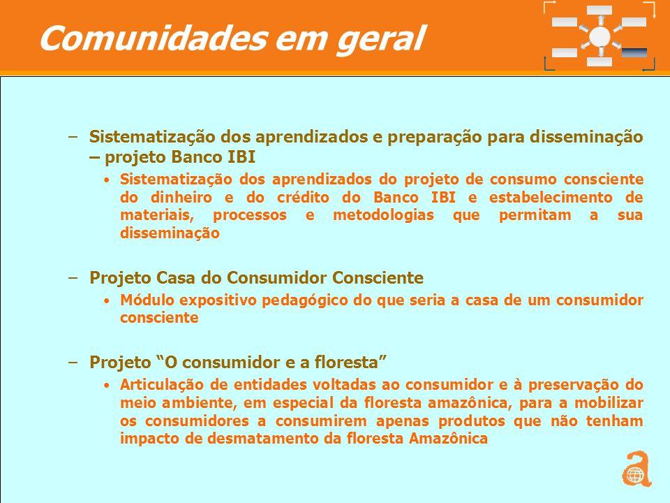 Comunidades em geral Sistematização dos aprendizados e preparação para disseminação – projeto Banco IBI.